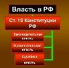 Органы власти в Щекино